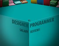 Designer vs Programmer - salary review 2012