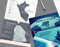 Sponsored Infographics - 2017