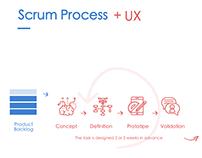 UX Designer Workflow in Scrum (by me)