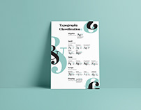 Typography classification infographic poster