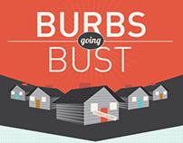 Burbs Going Bust