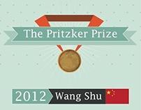 The Pritzker Prize 2012