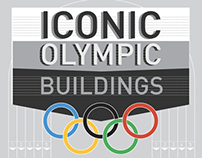 Iconic Olympic Buildings