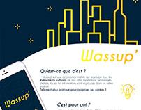 WASSUP'