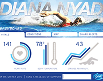 SECRET + DIANA NYAD