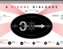A VISUAL DIALOGUE