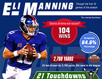 Eli Manning Infographics