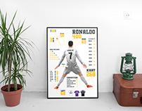 Cristiano Ronaldo 400 Infographic.