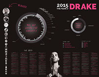 2015: The Year of Drake