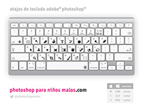 Adobe Photoshop CS6 Keyboard Shortcuts CheatSheet
