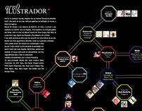 Arn0 infographic