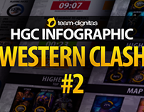Team Dignitas - Western Clash Infographic