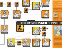 The Jerry Springer Connection, an Infograph