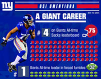 Osi Umenyiora Career Infographic
