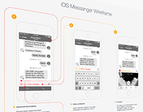 iOS Messenger Wireframe