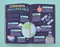 La Conquista de lo Inalcanzable / Infographics