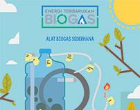 Animation Infographic - Energi Terbarukan Biogas