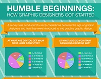Humble Begins Inforgraphic