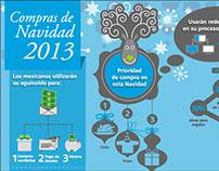 """Infographic """"Compras de Navidad 2013"""""""