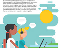 Achieve 3000: Summer learning #INFOGRAPHIC