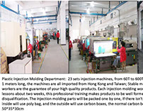 Injection Molding Production