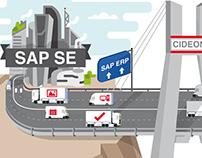 Software4efficiency Eplan & Cideon Customer magazine