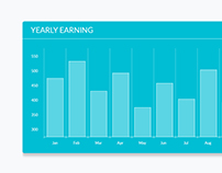 Yearly Earning Chart
