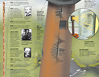 Jupiter Lighthouse infographic