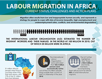 Infographics for ILO - Labour Migration in Africa