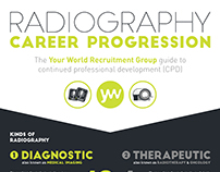Radiography Infographic for Your World Recruitment
