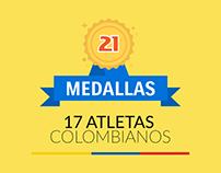 Olímpicos Rio - Colombia