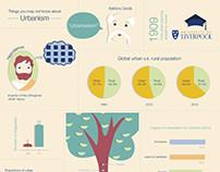 Infographic on Urbanism