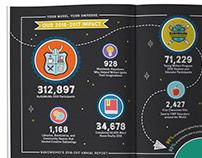 NaNoWriMo Annual Report Design
