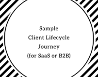 Sample Client Lifecycle Journey for SaaS or B2B