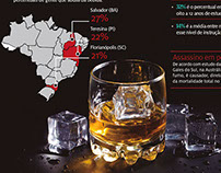 Infográfico alcoolismo