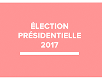 Candidats - affiches