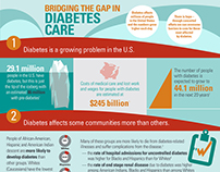 Bridging the Gap in Diabetes Care — Infographic