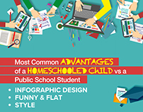 Homeschooled child flat Infographic Design