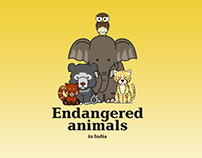 Endangered animals in India