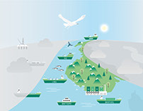 Charting a Course for Green Coastal Shipping