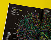 The Network Effect Data Viz / WIRED UK