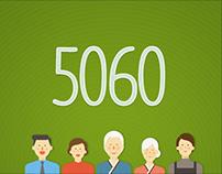 5060 DRRANDRRAN Messenger