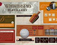 WhistlePig Distillery Infographic