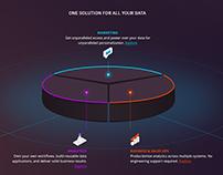 Treasure Data Homepage Concept