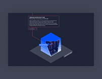 Innofield product explanation infographic