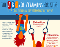 ABCs of Vitamins for Kids — Infographic