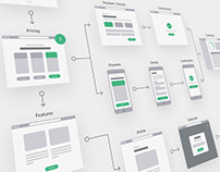 Wireframe - ecommerce