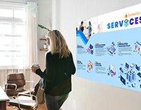 Company Services Board