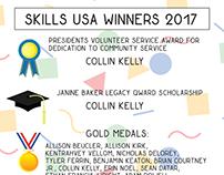 Minuteman High School at Skills USA 2017