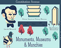 Monuments, Museums & Munchies